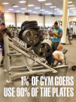 1 percent of gym goers use 90 percents