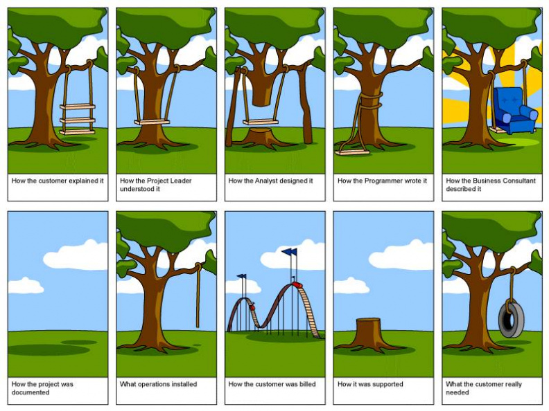 Project Management.jpg