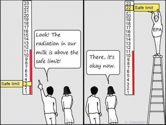 Radiation over safe limit? Here the solution