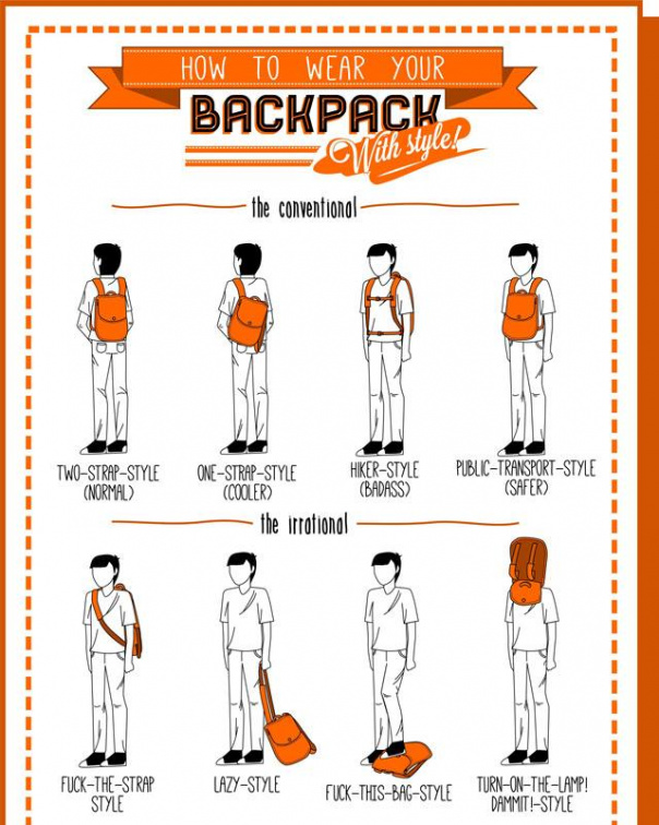 How to wear your backpack with style