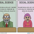 Real science vs social science