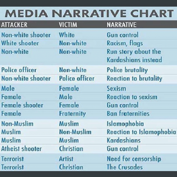 media_narrative_chart.png