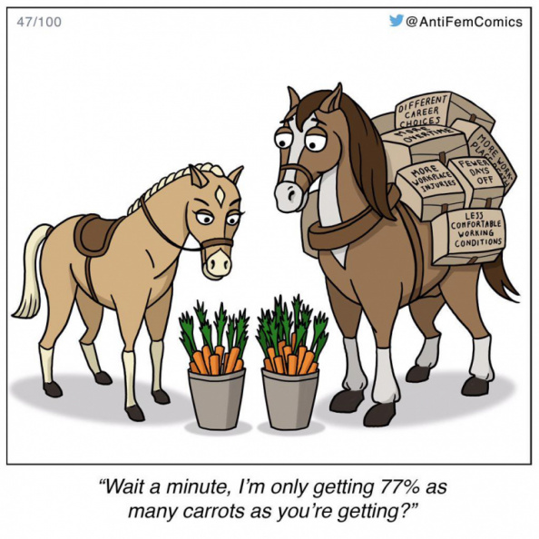 77% as many carrots