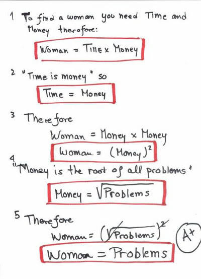Woman equals problems