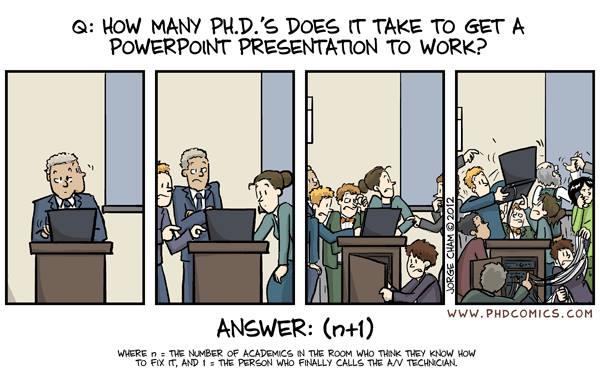 How many PhDs for a presentation to work