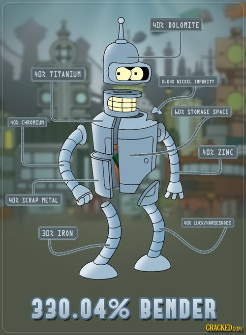 Bender's composition